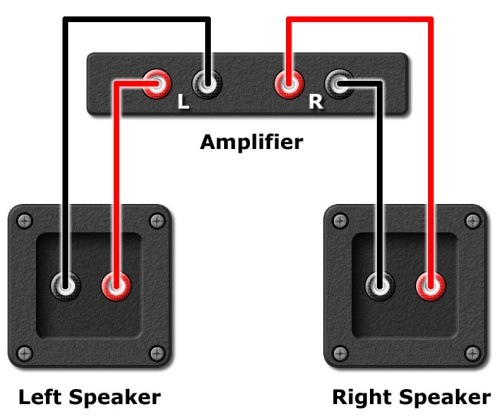 speakerconnections how to check if your speakers are wired correctly richard farrar Speaker Wiring Diagram at mifinder.co