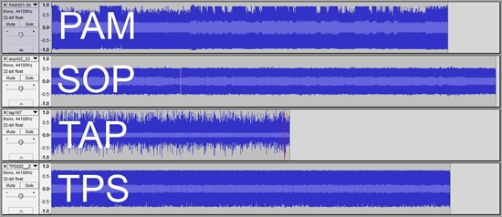 Audio waveforms of 4 different podcasts
